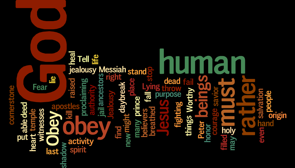 Acts 5.3 wordcloud
